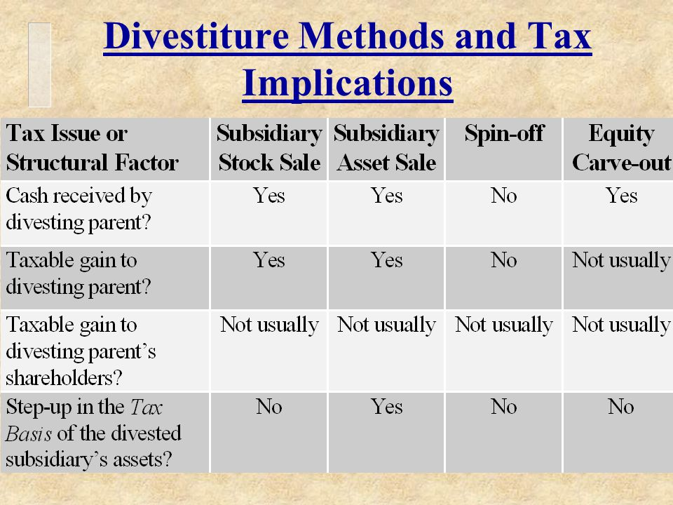Divestiture Methods and Tax Implications