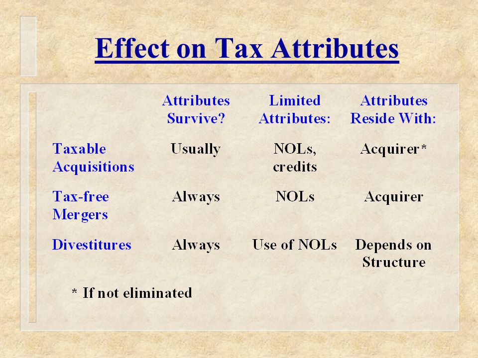 Effect on Tax Attributes