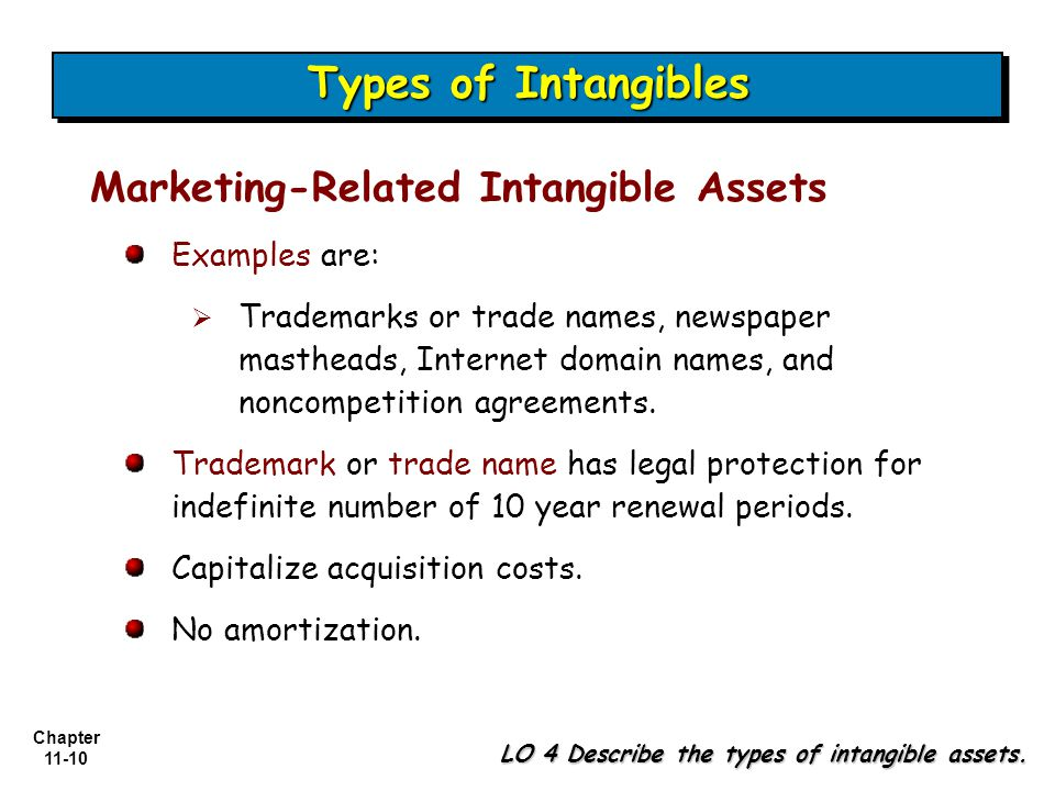 Chapter 11-10 Types of Intangibles LO 4 Describe the types of intangible assets.