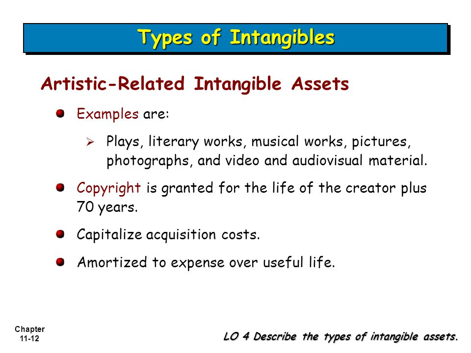 Chapter 11-12 Types of Intangibles LO 4 Describe the types of intangible assets.