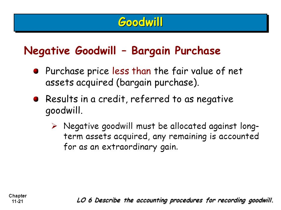 Chapter 11-21 GoodwillGoodwill Negative Goodwill – Bargain Purchase Purchase price less than the fair value of net assets acquired (bargain purchase).