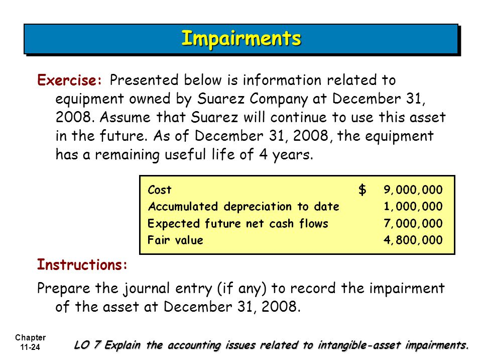 Chapter 11-24 Exercise: Presented below is information related to equipment owned by Suarez Company at December 31, 2008.