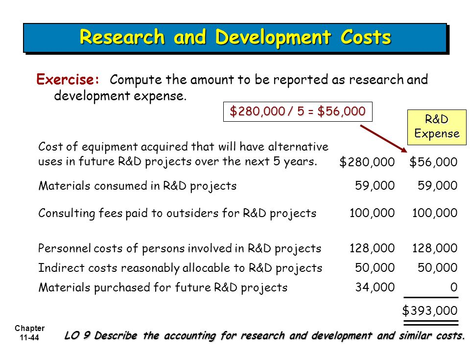 Chapter 11-44 Cost of equipment acquired that will have alternative uses in future R&D projects over the next 5 years.
