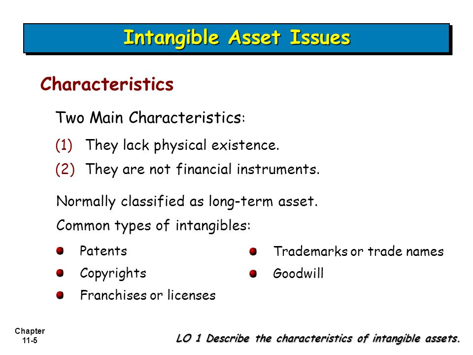 Chapter 11-26 ImpairmentsImpairments Impairment of Limited-Life Intangibles LO 7 Explain the accounting issues related to intangible-asset impairments.