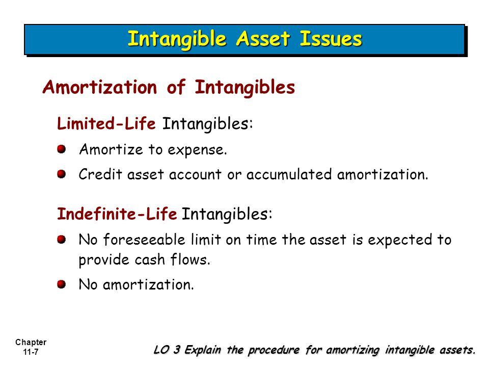 Chapter 11-7 Intangible Asset Issues LO 3 Explain the procedure for amortizing intangible assets.
