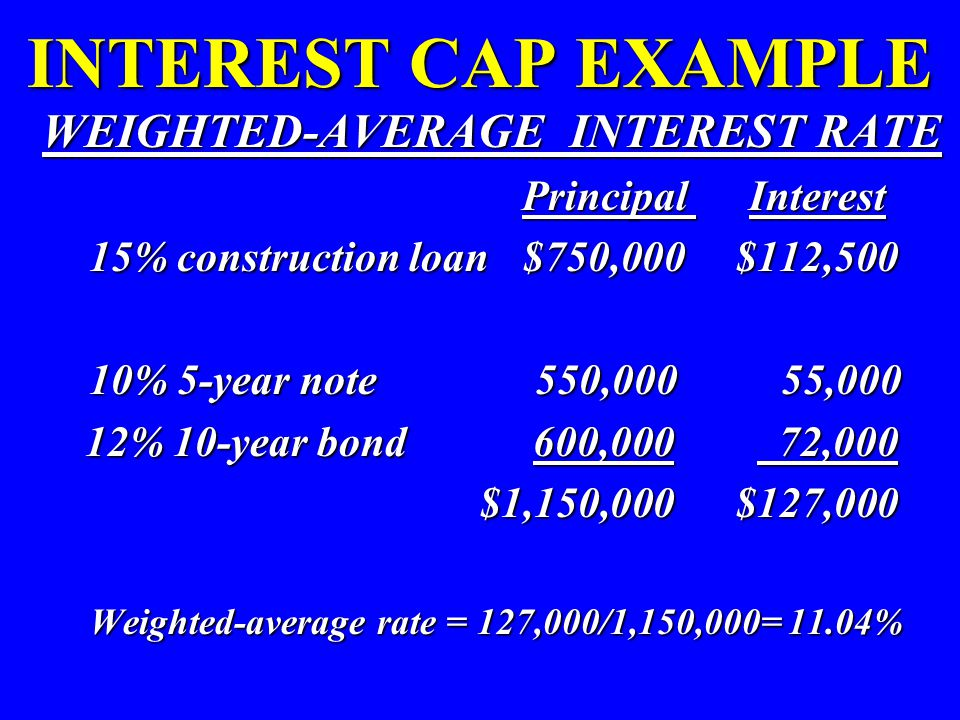 INTEREST CAP EXAMPLE WEIGHTED-AVERAGE INTEREST RATE Principal Interest Principal Interest 15% construction loan$750,000 $112,500 15% construction loan$750,000 $112,500 10% 5-year note 550,000 55,000 10% 5-year note 550,000 55,000 12% 10-year bond 600,000 72,000 12% 10-year bond 600,000 72,000 $1,150,000 $127,000 $1,150,000 $127,000 Weighted-average rate = 127,000/1,150,000= 11.04%