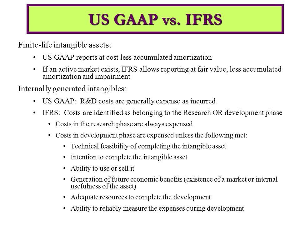 Finite-life intangible assets: US GAAP reports at cost less accumulated amortization If an active market exists, IFRS allows reporting at fair value,