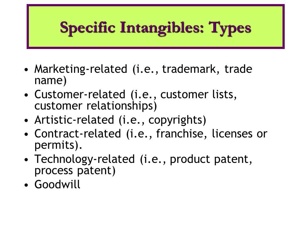 Marketing-related (i.e., trademark, trade name) Customer-related (i.e., customer lists, customer relationships) Artistic-related (i.e., copyrights) Co