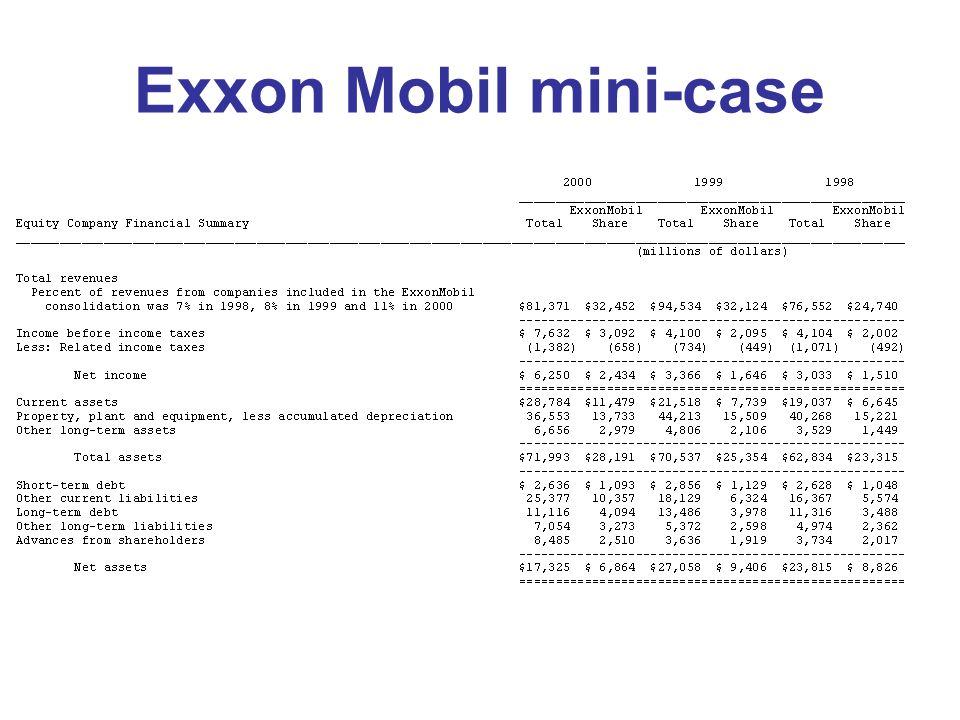 Exxon Mobil mini-case