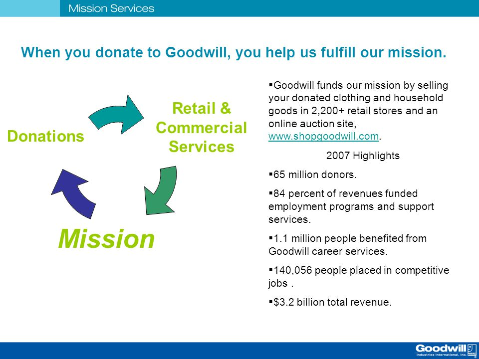 When you donate to Goodwill, you help us fulfill our mission.