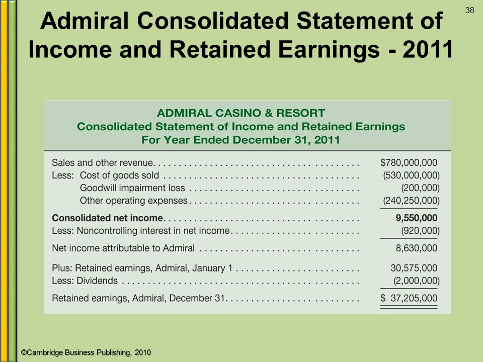 ©Cambridge Business Publishing, 2010 Admiral Consolidated Statement of Income and Retained Earnings - 2011 38