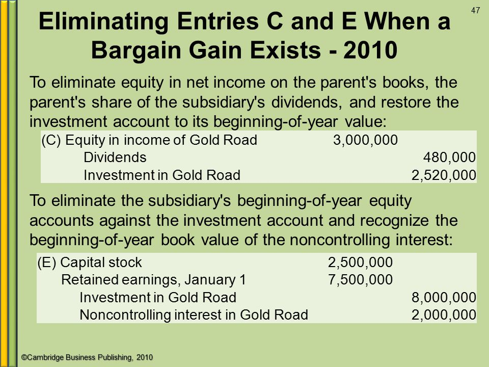 ©Cambridge Business Publishing, 2010 Eliminating Entries C and E When a Bargain Gain Exists - 2010 To eliminate equity in net income on the parent s books, the parent s share of the subsidiary s dividends, and restore the investment account to its beginning-of-year value: 47 (C) Equity in income of Gold Road3,000,000 Dividends 480,000 Investment in Gold Road 2,520,000 To eliminate the subsidiary s beginning-of-year equity accounts against the investment account and recognize the beginning-of-year book value of the noncontrolling interest: (E) Capital stock2,500,000 Retained earnings, January 17,500,000 Investment in Gold Road 8,000,000 Noncontrolling interest in Gold Road 2,000,000