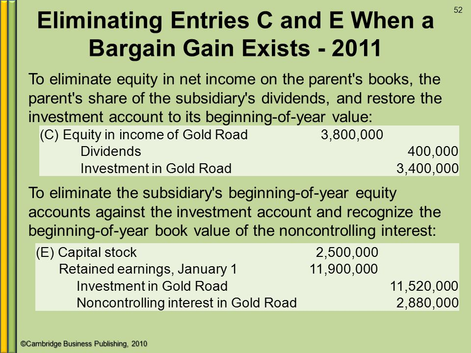 ©Cambridge Business Publishing, 2010 Eliminating Entries C and E When a Bargain Gain Exists - 2011 To eliminate equity in net income on the parent s books, the parent s share of the subsidiary s dividends, and restore the investment account to its beginning-of-year value: 52 (C) Equity in income of Gold Road3,800,000 Dividends 400,000 Investment in Gold Road 3,400,000 To eliminate the subsidiary s beginning-of-year equity accounts against the investment account and recognize the beginning-of-year book value of the noncontrolling interest: (E) Capital stock2,500,000 Retained earnings, January 111,900,000 Investment in Gold Road 11,520,000 Noncontrolling interest in Gold Road 2,880,000
