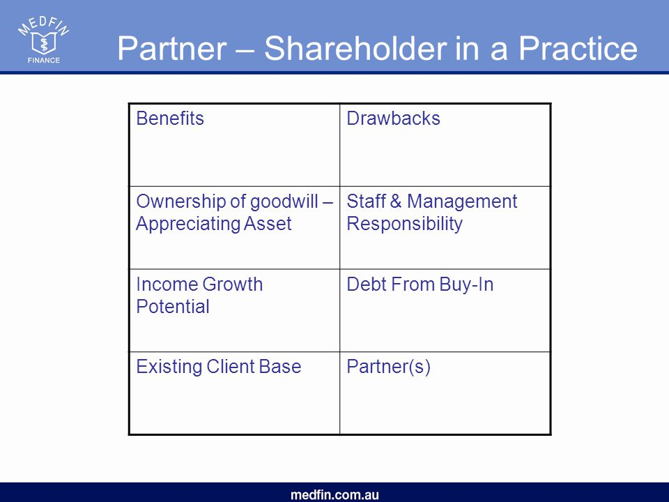 Partner – Shareholder in a Practice BenefitsDrawbacks Ownership of goodwill – Appreciating Asset Staff & Management Responsibility Income Growth Potential Debt From Buy-In Existing Client BasePartner(s)