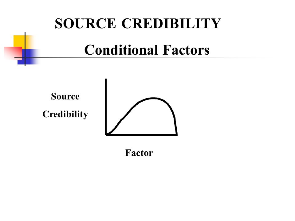 SOURCE CREDIBILITY Conditional Factors Source Credibility Factor