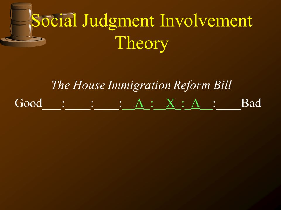 Social Judgment Involvement Theory The House Immigration Reform Bill Good___:____:____:____:__X_:____:____Bad
