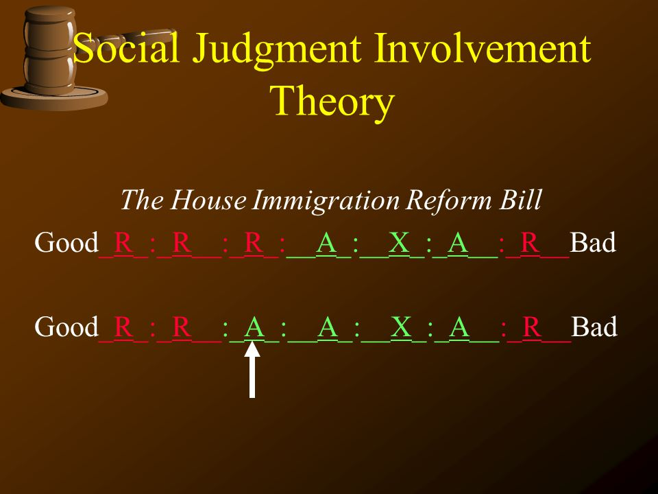 Social Judgment Involvement Theory The House Immigration Reform Bill Good_R_:_R__:_R_:__A_:__X_:_A__:_R__Bad Good_R_:_R__:_A_:__A_:__X_:_A__:_R__Bad