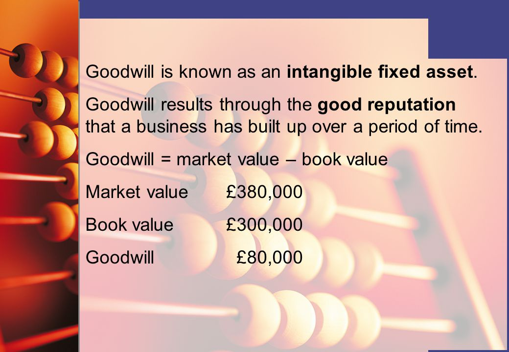Goodwill is known as an intangible fixed asset.