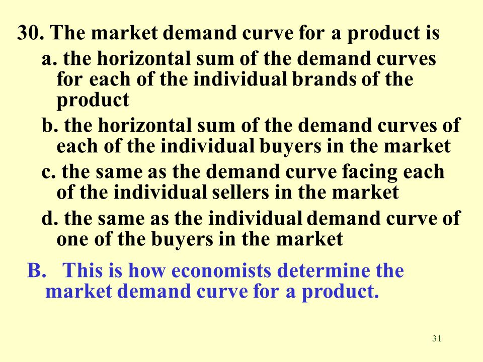 31 30. The market demand curve for a product is a. the horizontal sum of the demand curves for each of the individual brands of the product b. the hor