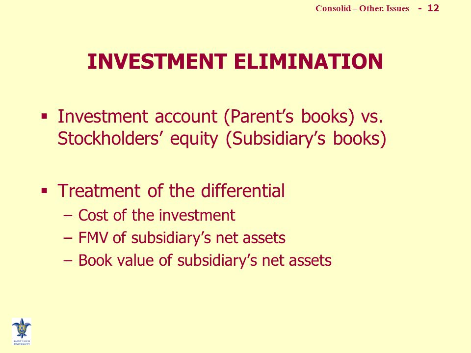 Concepts of Consolid. Statements - 11 CONSOLIDATION MECHANICS Other Assets (BOOK) Invest.
