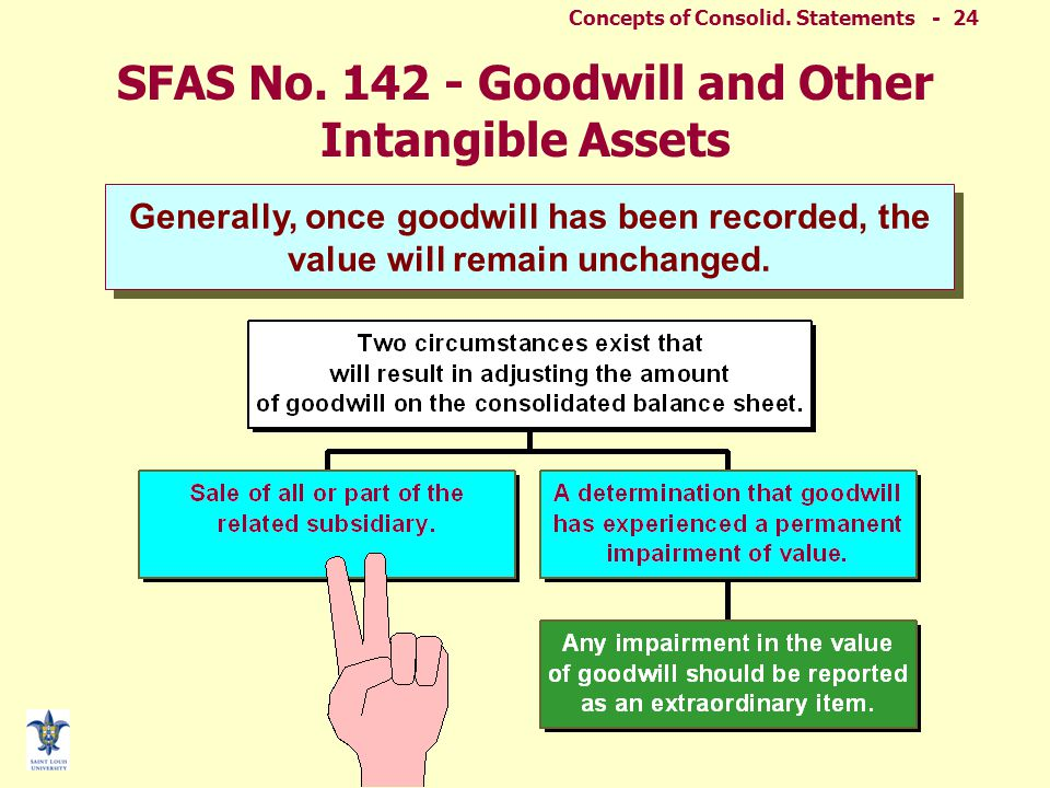 Concepts of Consolid. Statements - 23 SFAS No.
