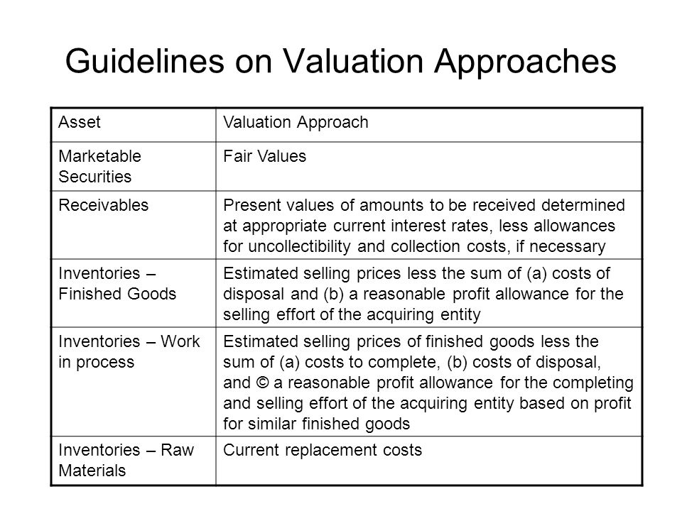 Guidelines on Valuation Approaches AssetValuation Approach Marketable Securities Fair Values ReceivablesPresent values of amounts to be received determined at appropriate current interest rates, less allowances for uncollectibility and collection costs, if necessary Inventories – Finished Goods Estimated selling prices less the sum of (a) costs of disposal and (b) a reasonable profit allowance for the selling effort of the acquiring entity Inventories – Work in process Estimated selling prices of finished goods less the sum of (a) costs to complete, (b) costs of disposal, and © a reasonable profit allowance for the completing and selling effort of the acquiring entity based on profit for similar finished goods Inventories – Raw Materials Current replacement costs