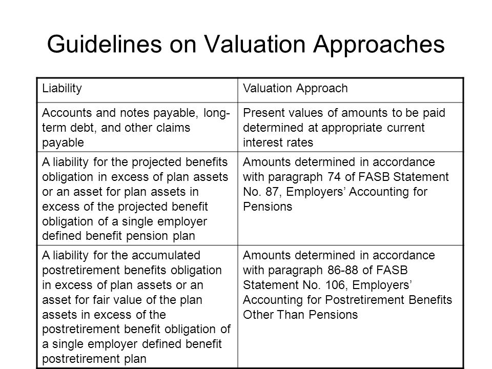 Guidelines on Valuation Approaches LiabilityValuation Approach Accounts and notes payable, long- term debt, and other claims payable Present values of amounts to be paid determined at appropriate current interest rates A liability for the projected benefits obligation in excess of plan assets or an asset for plan assets in excess of the projected benefit obligation of a single employer defined benefit pension plan Amounts determined in accordance with paragraph 74 of FASB Statement No.