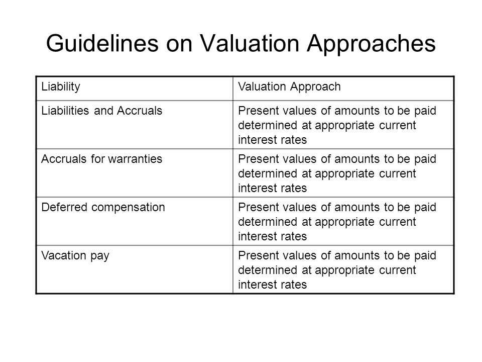 Guidelines on Valuation Approaches LiabilityValuation Approach Liabilities and AccrualsPresent values of amounts to be paid determined at appropriate current interest rates Accruals for warrantiesPresent values of amounts to be paid determined at appropriate current interest rates Deferred compensationPresent values of amounts to be paid determined at appropriate current interest rates Vacation payPresent values of amounts to be paid determined at appropriate current interest rates