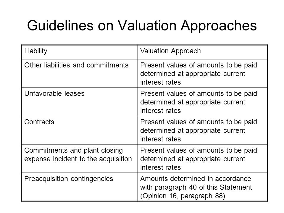 Guidelines on Valuation Approaches LiabilityValuation Approach Other liabilities and commitmentsPresent values of amounts to be paid determined at appropriate current interest rates Unfavorable leasesPresent values of amounts to be paid determined at appropriate current interest rates ContractsPresent values of amounts to be paid determined at appropriate current interest rates Commitments and plant closing expense incident to the acquisition Present values of amounts to be paid determined at appropriate current interest rates Preacquisition contingenciesAmounts determined in accordance with paragraph 40 of this Statement (Opinion 16, paragraph 88)