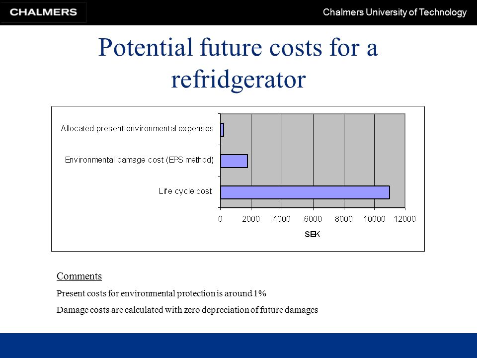 Chalmers University of Technology Potential future costs for a refridgerator Comments Present costs for environmental protection is around 1% Damage costs are calculated with zero depreciation of future damages