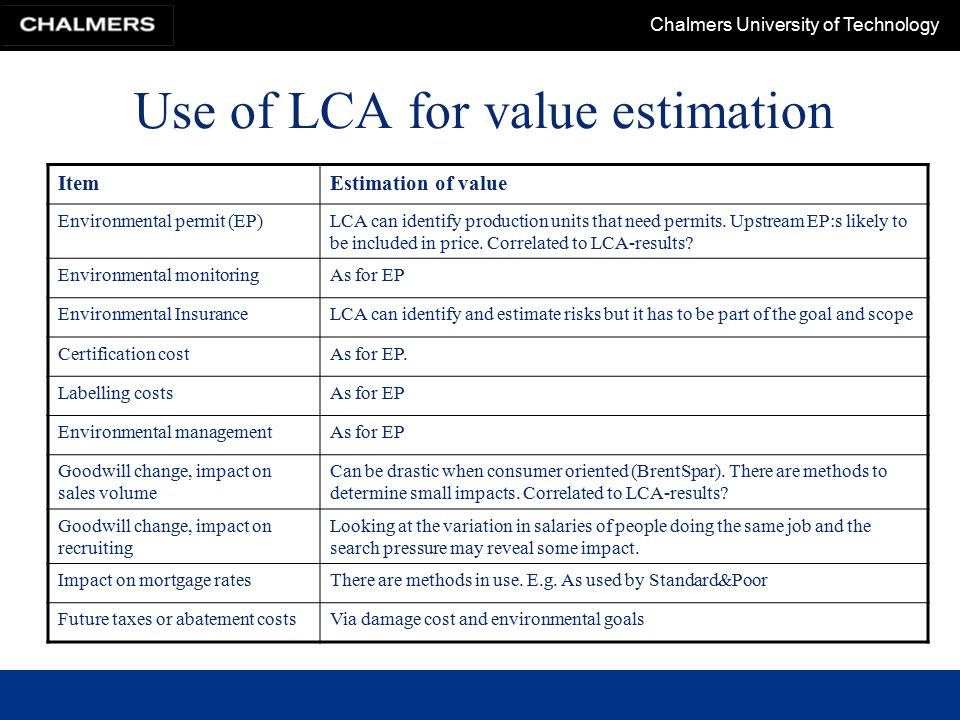 Chalmers University of Technology Use of LCA for value estimation ItemEstimation of value Environmental permit (EP)LCA can identify production units t