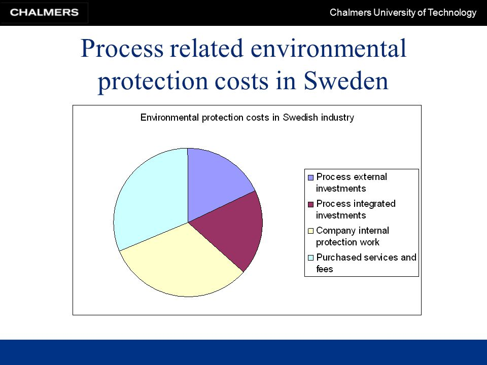 Chalmers University of Technology Process related environmental protection costs in Sweden