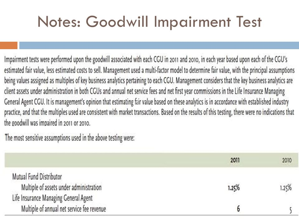 Notes: Goodwill Impairment Test