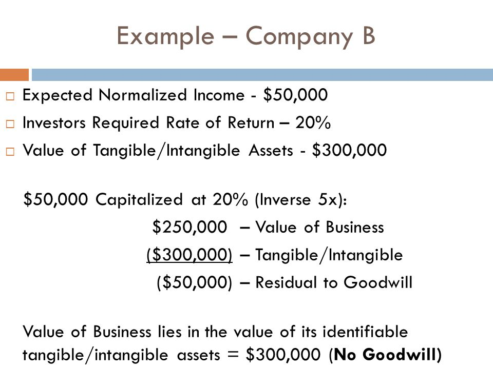 Example – Company B  Expected Normalized Income - $50,000  Investors Required Rate of Return – 20%  Value of Tangible/Intangible Assets - $300,000