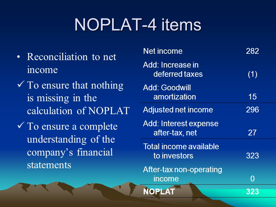 NOPLAT-4 items Reconciliation to net income To ensure that nothing is missing in the calculation of NOPLAT To ensure a complete understanding of the company's financial statements Net income282 Add: Increase in deferred taxes(1) Add: Goodwill amortization15 Adjusted net income296 Add: Interest expense after-tax, net27 Total income available to investors323 After-tax non-operating income0 NOPLAT323