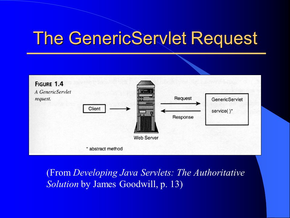 The GenericServlet Request (From Developing Java Servlets: The Authoritative Solution by James Goodwill, p. 13)