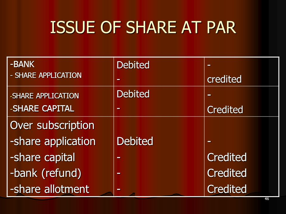 46 ISSUE OF SHARE AT PAR -BANK - SHARE APPLICATION Debited--credited - SHARE CAPITAL Debited--Credited Over subscription -share application -share cap