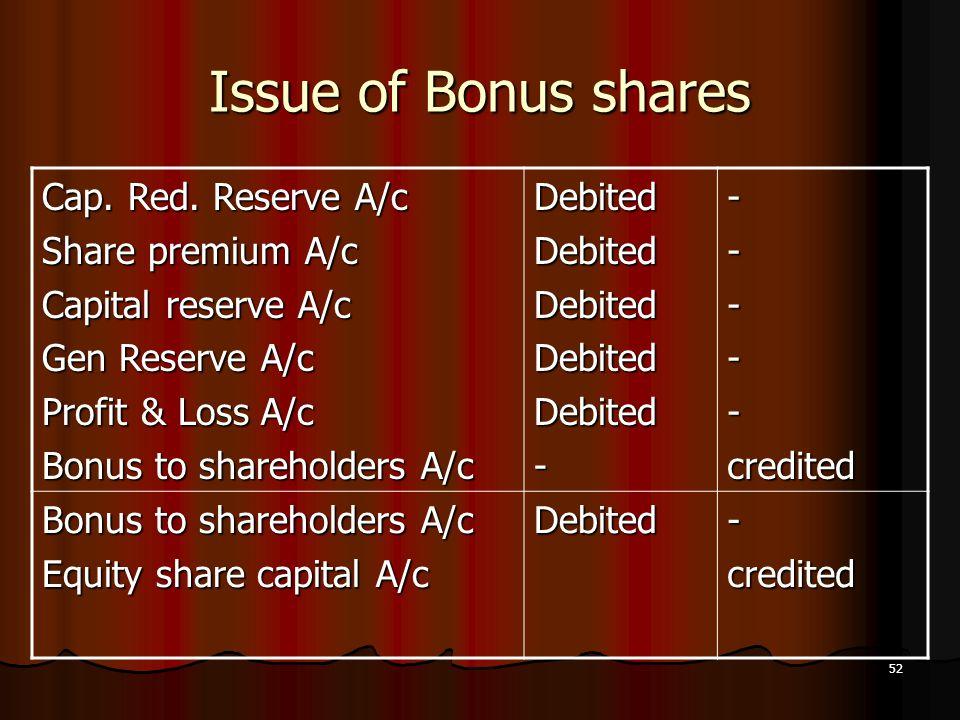 52 Issue of Bonus shares Cap. Red. Reserve A/c Share premium A/c Capital reserve A/c Gen Reserve A/c Profit & Loss A/c Bonus to shareholders A/c Debit