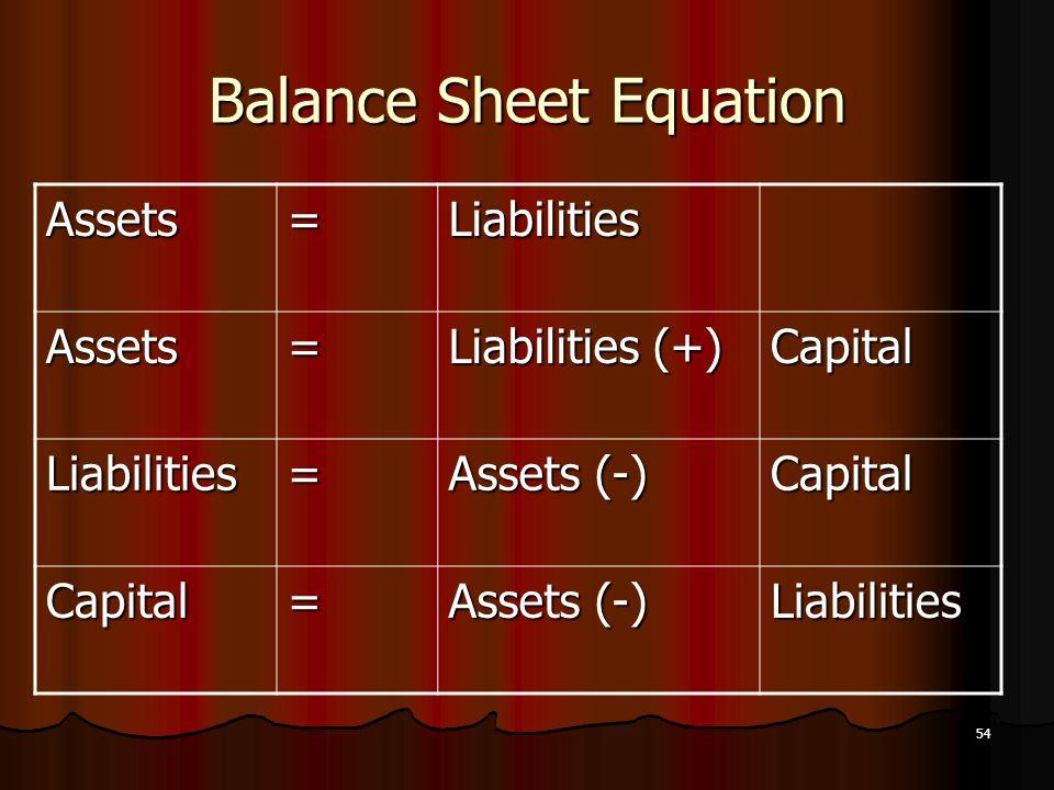 54 Balance Sheet Equation Assets=Liabilities Assets= Liabilities (+) Capital Liabilities= Assets (-) Capital Capital= Liabilities