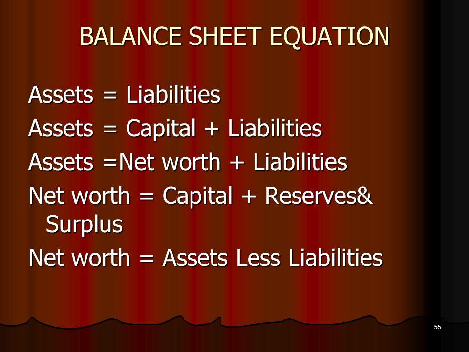 55 BALANCE SHEET EQUATION Assets = Liabilities Assets = Capital + Liabilities Assets =Net worth + Liabilities Net worth = Capital + Reserves& Surplus