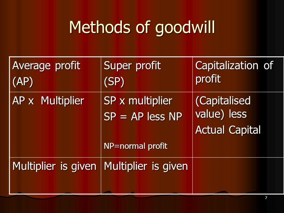 7 Methods of goodwill Average profit (AP) Super profit (SP) Capitalization of profit AP x Multiplier SP x multiplier SP = AP less NP NP=normal profit