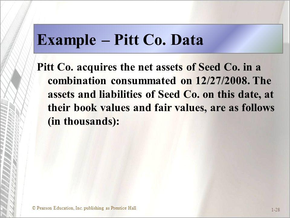 © Pearson Education, Inc. publishing as Prentice Hall 1-28 Example – Pitt Co.