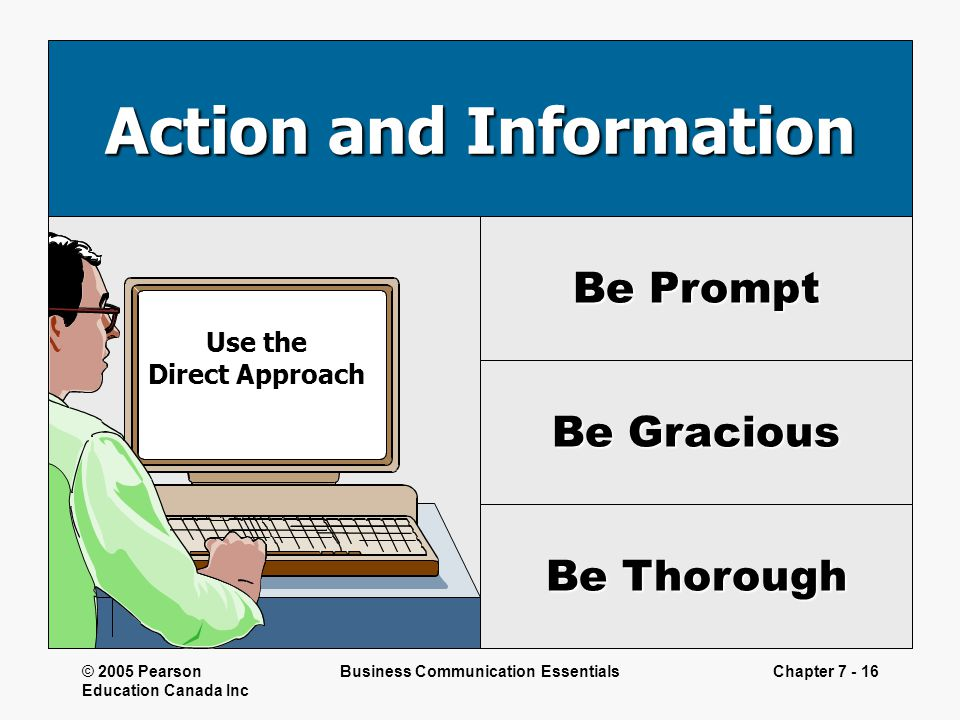 © 2005 Pearson Education Canada Inc Business Communication EssentialsChapter 7 - 16 Action and Information Be Prompt Be Gracious Be Thorough Use the D