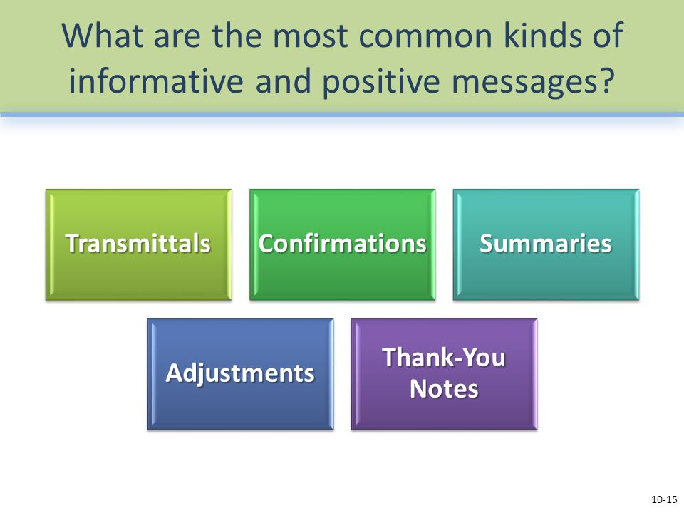 What are the most common kinds of informative and positive messages?TransmittalsConfirmationsSummaries Adjustments Thank-You Notes 10-15