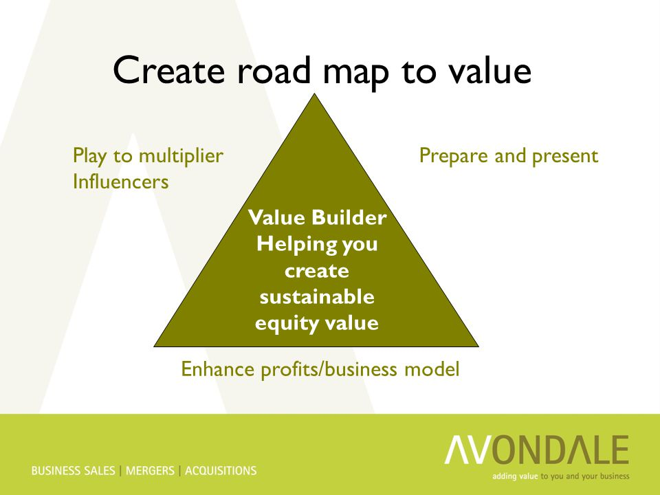 Create road map to value Play to multiplier Influencers Prepare and present Value Builder Helping you create sustainable equity value Enhance profits/