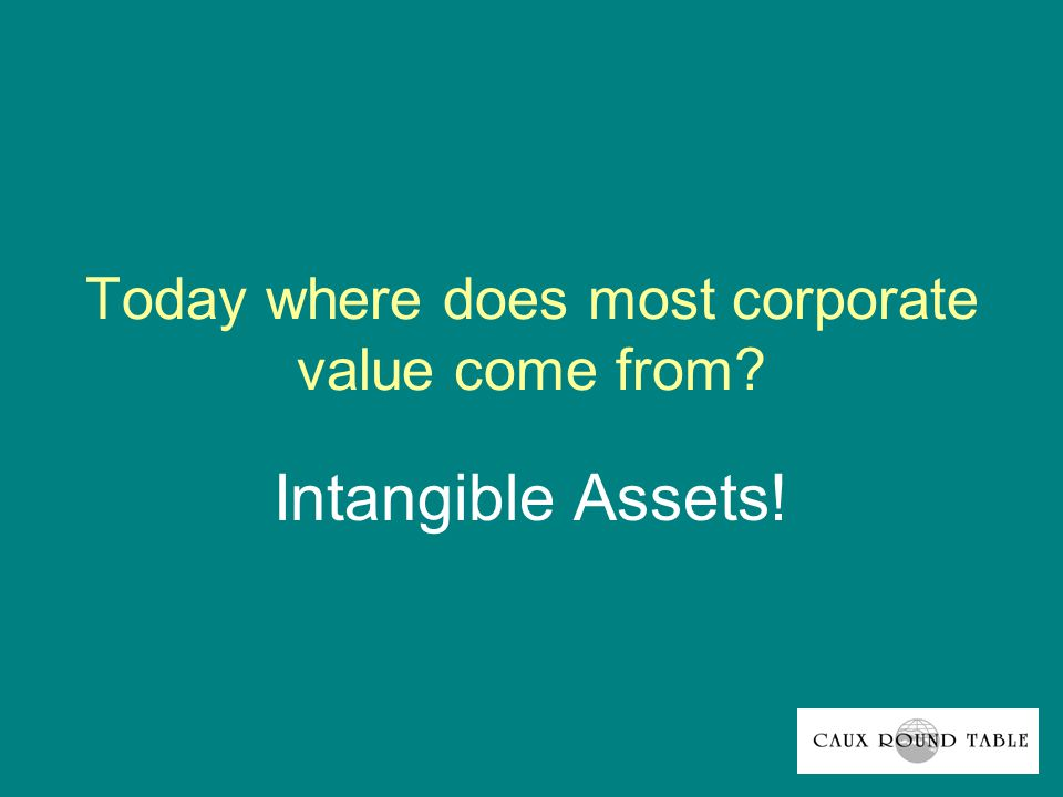 Today where does most corporate value come from Intangible Assets!