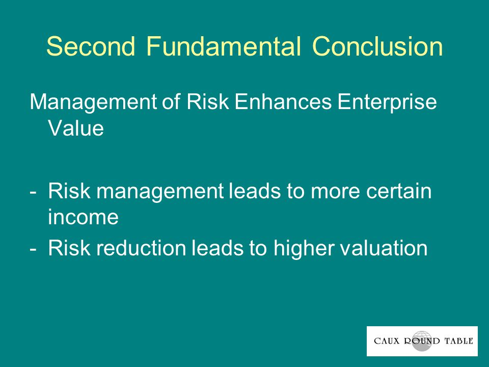 Second Fundamental Conclusion Management of Risk Enhances Enterprise Value -Risk management leads to more certain income -Risk reduction leads to higher valuation