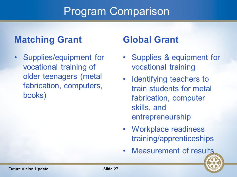 27 Program Comparison Matching Grant Supplies/equipment for vocational training of older teenagers (metal fabrication, computers, books) Global Grant Supplies & equipment for vocational training Identifying teachers to train students for metal fabrication, computer skills, and entrepreneurship Workplace readiness training/apprenticeships Measurement of results Future Vision UpdateSlide 27