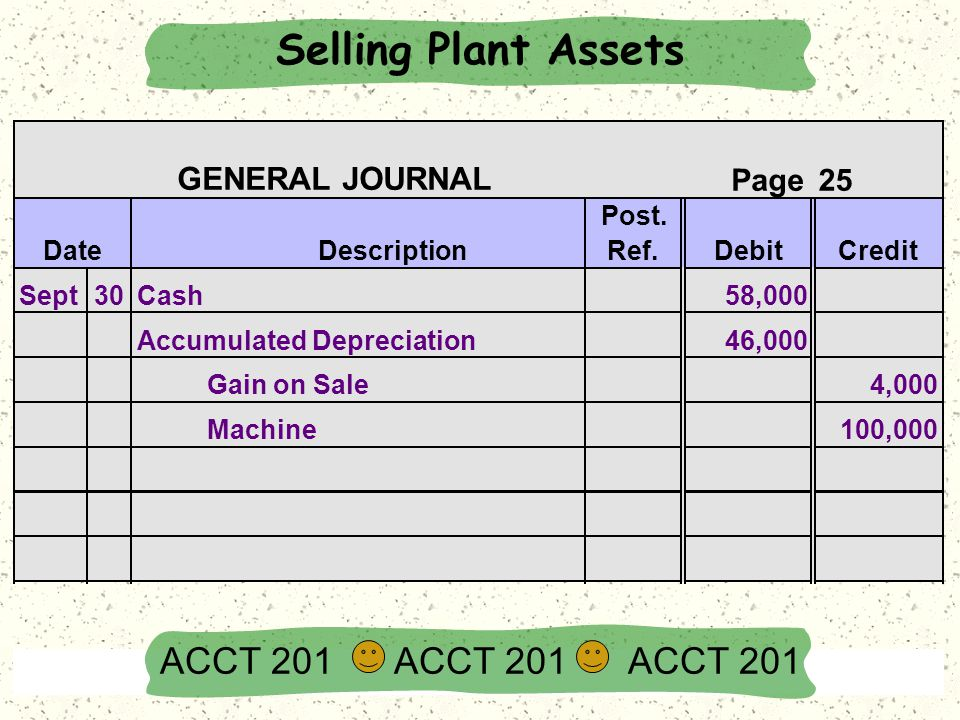 ACCT 201 ACCT 201 ACCT 201 Selling Plant Assets