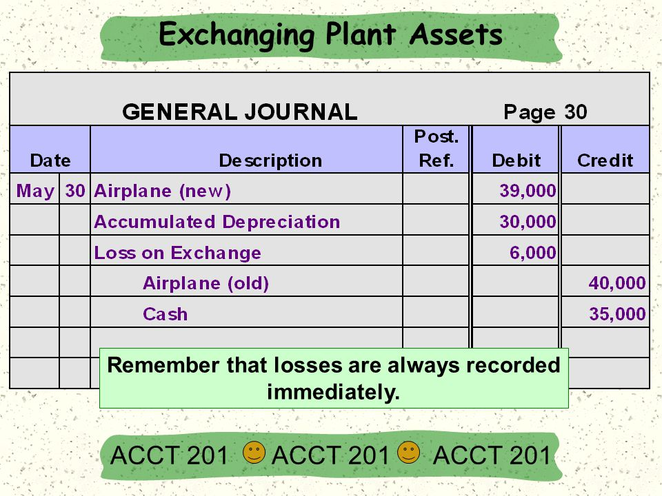 Remember that losses are always recorded immediately. ACCT 201 ACCT 201 ACCT 201 Exchanging Plant Assets